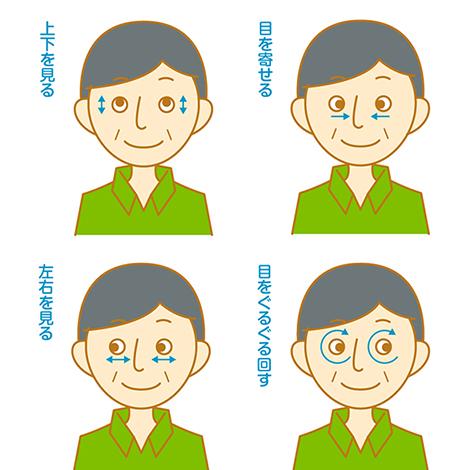 眼の体操方法
