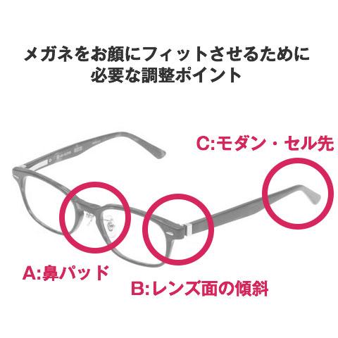 メガネをお顔にフィットさせるために必要な調整ポイント