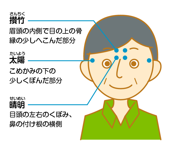 目 の 内側 が 痛い