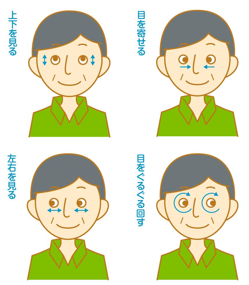 疲れ眼をほぐす眼の体操