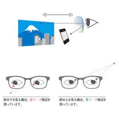 負担軽減レンズやプレミアムレンズなど高品質レンズの品揃えも充実