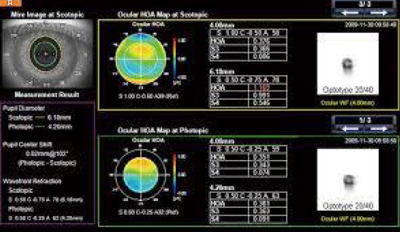 夜間視力の評価マップイメージ