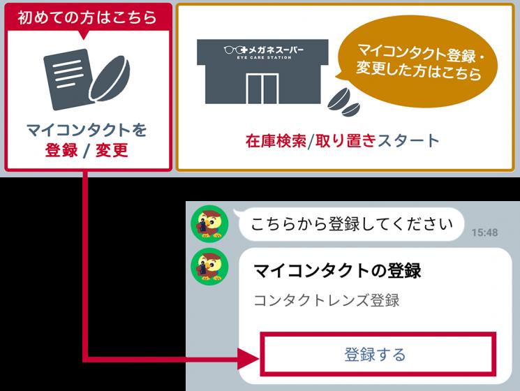 マイコンタクトの登録/変更